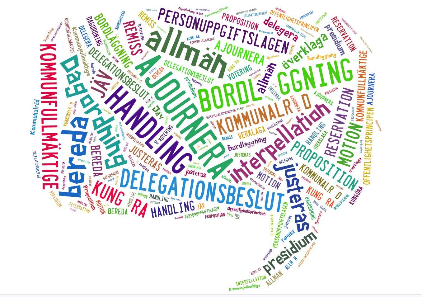 Vad betyder orden? | Staffanstorps kommun