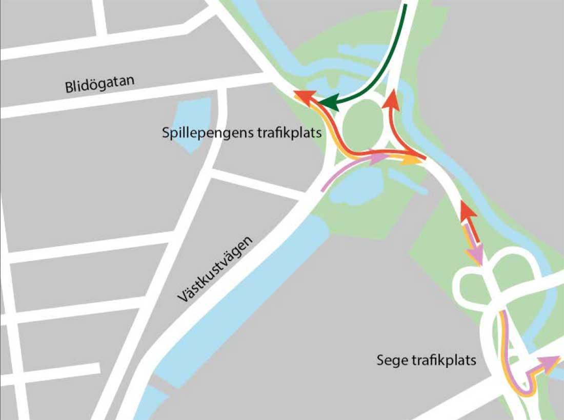 Trafikströmmar under första delen av ombyggnaden